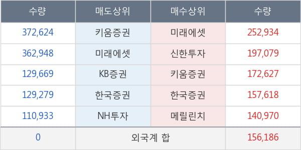 한국테크놀로지