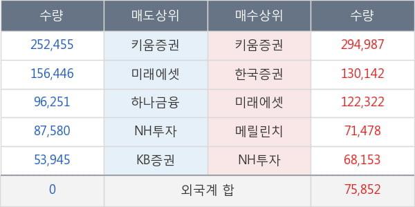 한국프랜지