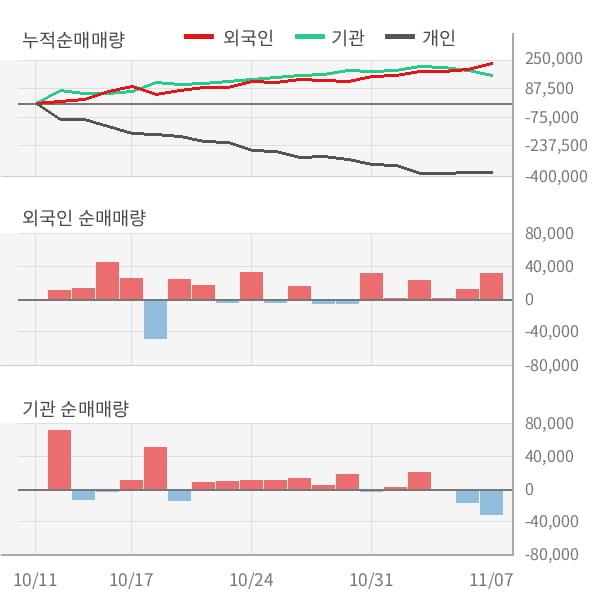 [잠정실적]아이마켓코리아, 3년 중 최저 매출 기록, 영업이익도 상승세 주춤 (연결)