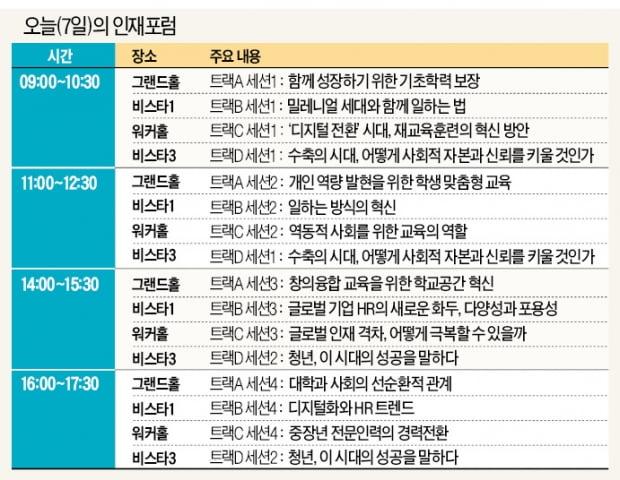 """""""과학기술 발달의 역설…준비 안된 4차 산업혁명 끝은 디스토피아"""""""