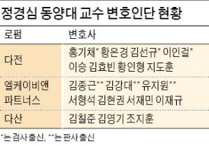 MB보다 많은 '매머드급' 변호인단 꾸린 정경심