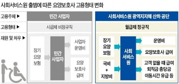 [단독] 건보공단 4배 '공룡 복지공단' 생긴다