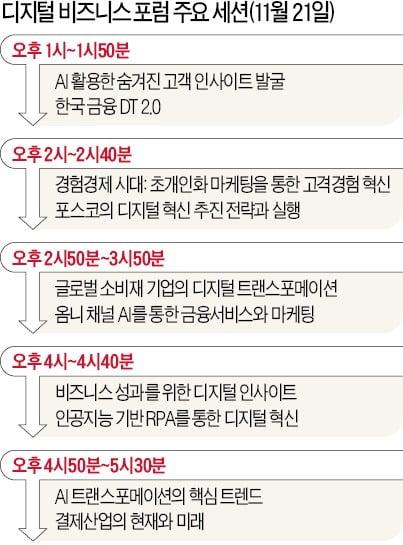 롯데·우리금융 '디지털 성공 사례' 공유