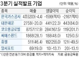 휴젤, 영업이익 255% 증가한 182억원