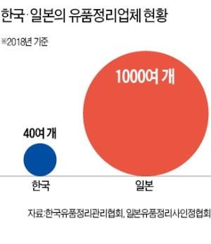 1인가구·고독사 증가에 '유품정리업체' 성황