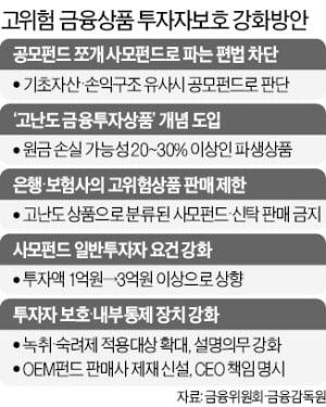 """""""'무늬만 사모펀드' 규제 강화…'제2 DLS' 땐 경영진에 책임 묻겠다"""""""