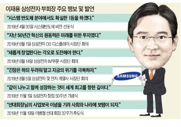 """이재용 삼성전자 부회장 """"위기 극복 위해 기존의 틀과 한계 깨자"""""""
