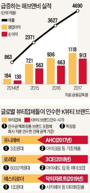 에스티로더 매료시킨 'K뷰티 괴짜' 이진욱…'기업가치 2조' 닥터자르트 신화 쓰다