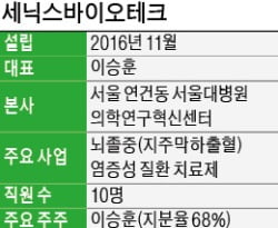 """이승훈 대표 """"세계 첫 나노 무기물질 기반 신약 개발 중…뇌출혈 치료 길 열겠다"""""""