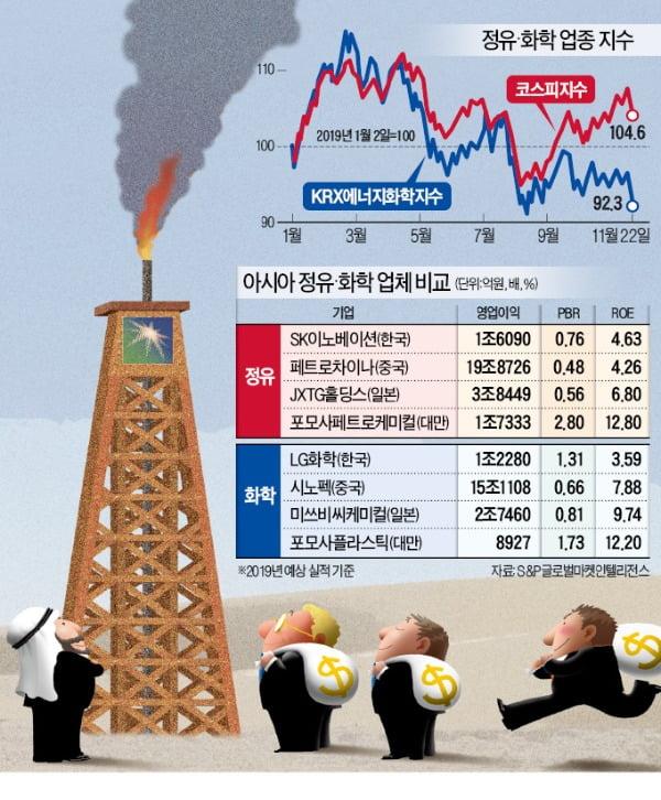 2000兆 아람코 상장 '쇼크'…엎친데 덮친 油·化