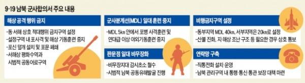해안포 도발 실시간 탐지하고도…軍, 北 발표 때까지 침묵 '논란'