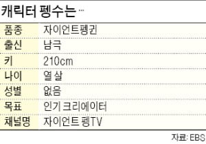 아이돌 인기 뺨치는 '펭수' 굿즈 사재기에 암거래까지