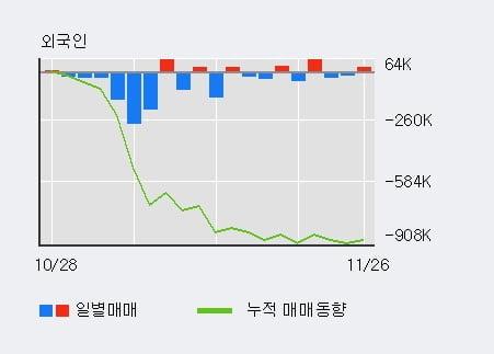 '부국철강' 5% 이상 상승, 단기·중기 이평선 정배열로 상승세