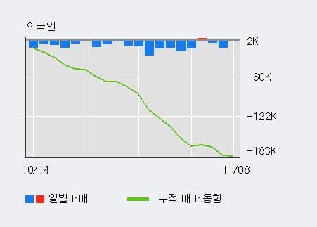 '삼성카드' 5% 이상 상승, 전일 기관 대량 순매수