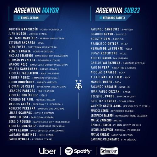 3개월 징계 끝!…메시, 브라질전 앞둔 아르헨 대표팀 복귀