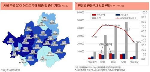 """""""내년 전국 주택가격 0.8% 하락…올해보다 낙폭 둔화"""""""