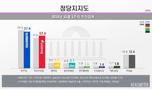 軍모병제 도입…반대 52.5%, 찬성 33.3%[리얼미터]