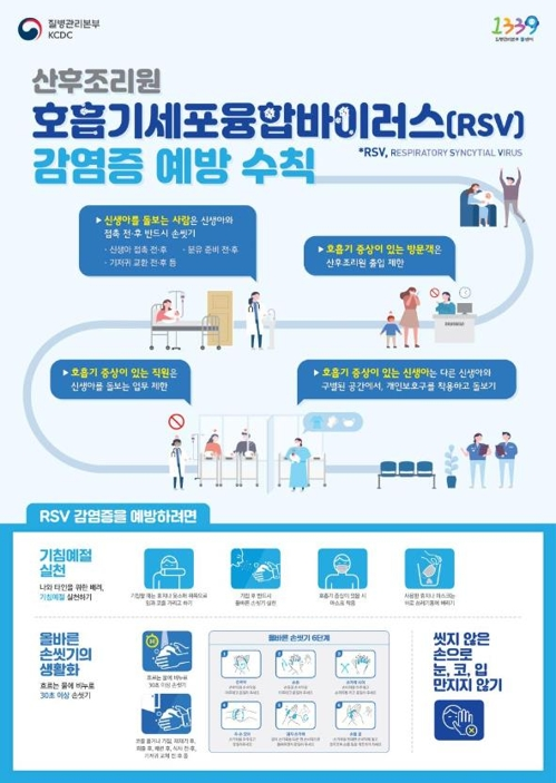 "'RSV 감염증' 증가… ""산후조리원·신생아실 집단감염 주의"""