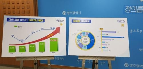 광주시, 역대 최대 5조7천억 예산 편성…일자리 창출에 9천200억