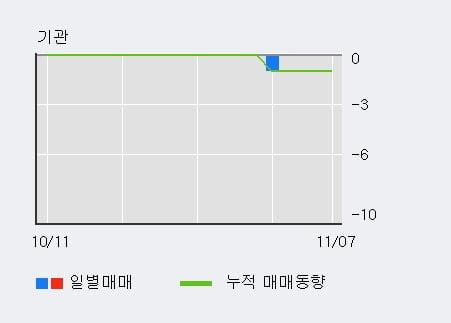 'MP한강' 상한가↑ 도달, 전일 외국인 대량 순매수