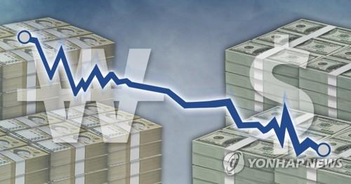 달러가치 '뚝'…달러선물ETF 단기 수익률도 마이너스