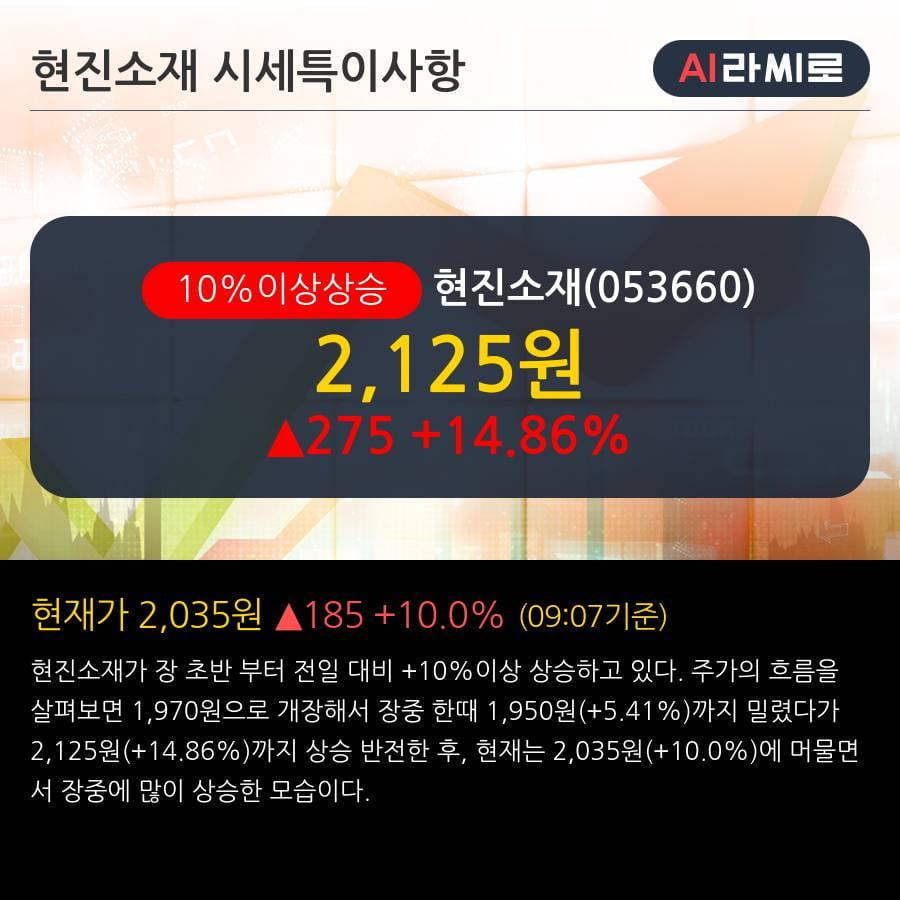 '현진소재' 10% 이상 상승, 주가 상승 흐름, 단기 이평선 정배열, 중기 이평선 역배열