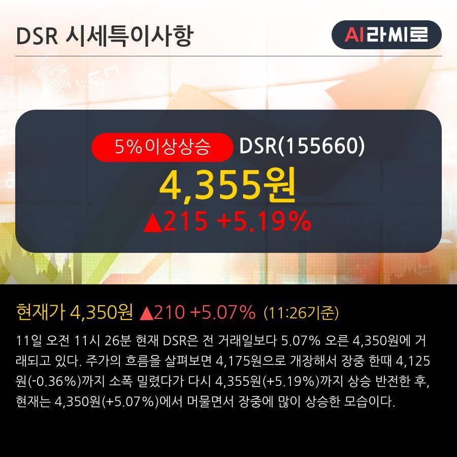 'DSR' 5% 이상 상승, 주가 상승 중, 단기간 골든크로스 형성