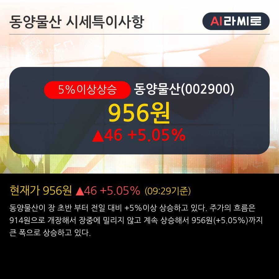 '동양물산' 5% 이상 상승, 2019.3Q, 매출액 1,373억(-2.5%), 영업이익 4억(흑자전환)