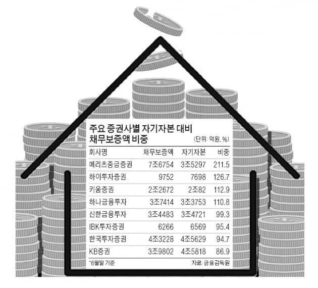'100兆 부동산PF'에 경고장 날린 금융당국