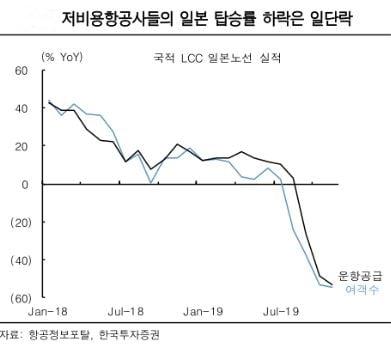 자료=한국투자증권 제공