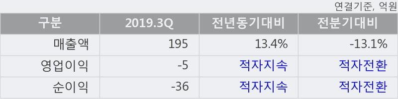 'MH에탄올' 10% 이상 상승, 주가 상승세, 단기 이평선 역배열 구간