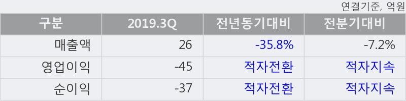 '팍스넷' 10% 이상 상승, 주가 5일 이평선 상회, 단기·중기 이평선 역배열