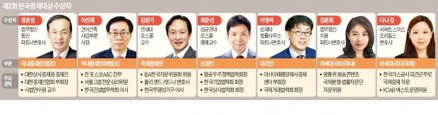 상사중재원·한경 공동 제정 '제2회 한국중재대상'…국내 중재 정운섭·이선재