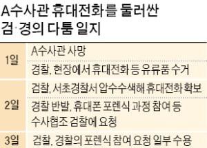 '휴대폰 압수수색' 놓고 檢·警 불신 증폭