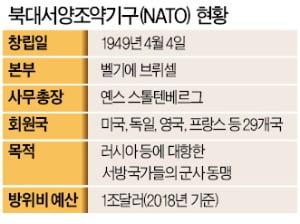 """나토, 출범 70년 만에 중국을 敵國으로 간주…""""군사대국에 대응"""""""