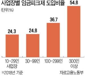 """대법 """"개인 동의 안받은 임금피크제 무효"""""""