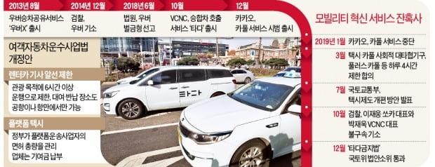 '타다 금지법' 주요 내용과 국내 모빌리티 서비스 추이 및 현황.