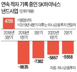 SK하이닉스 '독한 쇄신'…임원 대폭 교체·조직 개편