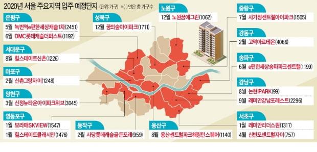 서울 내년 아파트 입주물량 5년 만에 줄어든다