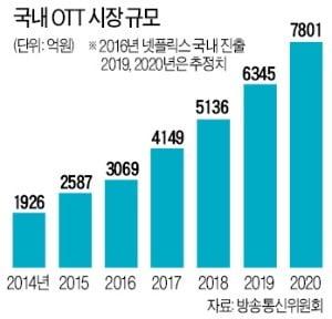 OTT 춘추전국시대…넷플릭스 공습 속 '콘텐츠 쟁탈' 사활