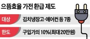 고효율 가전 20만원 환급 '이번주가 막차'