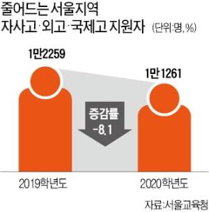 """자사고·외고, 올해 대입 수시 대거 탈락…""""조국 유탄 맞았다"""""""