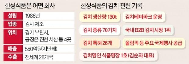 """한성식품 김순자 대표 """"김치는 K푸드 대표선수…중동에도 수출해요"""""""