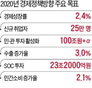 마음 급한 4년차…단기 경기부양 '올인'