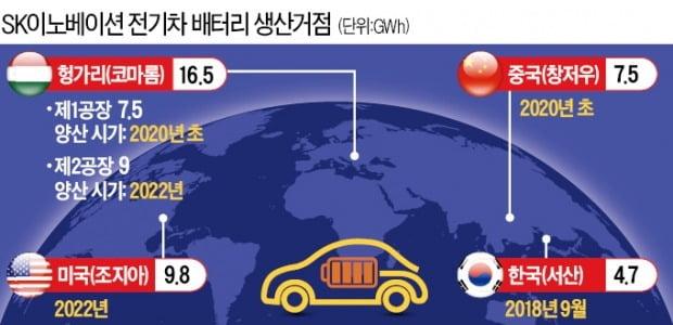 현대·기아車 차세대 전기차, SK 배터리로 달린다