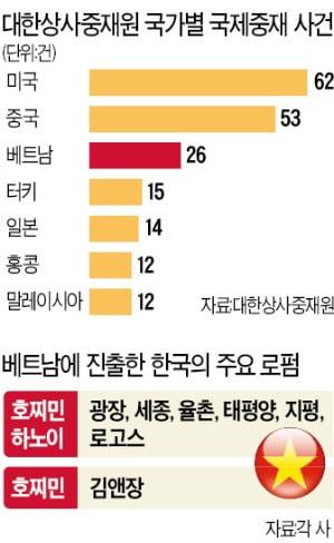 韓기업, 베트남 진출 러시…'분쟁 해결사' 상사중재원 떴다
