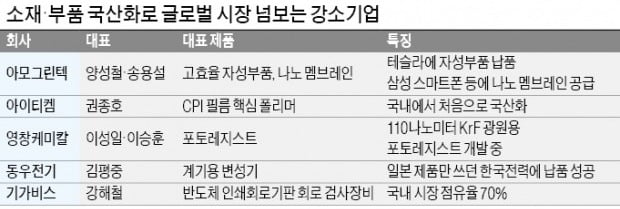 中 전기버스 부품 공급 아모그린텍…CPI 필름원료 국산화 아이티켐