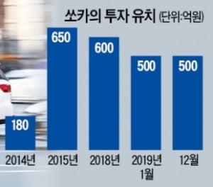 타다 '플랜B 실탄' 500억 투자받는다