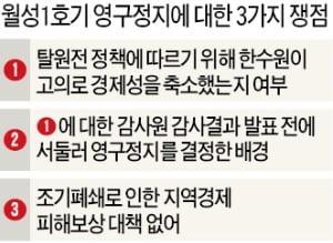 """한수원 노조 """"월성 1호기 영구정지에 법적대응"""""""
