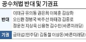 본회의 30분 전…與, 군소정당에 '농어촌 지역구 보장' 논란